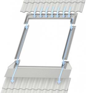 Обшивки за покривни прозорци