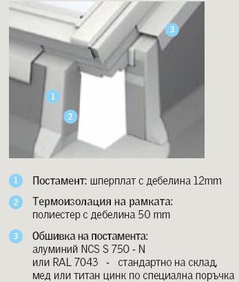 Схема на покривен прозорец с постамент
