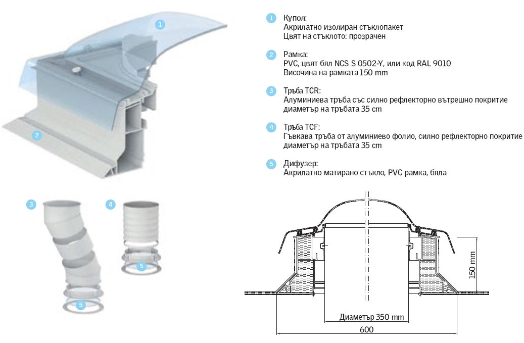 Схема на светлинен тунел