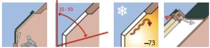 Схема на вертикални прозорци Велукс