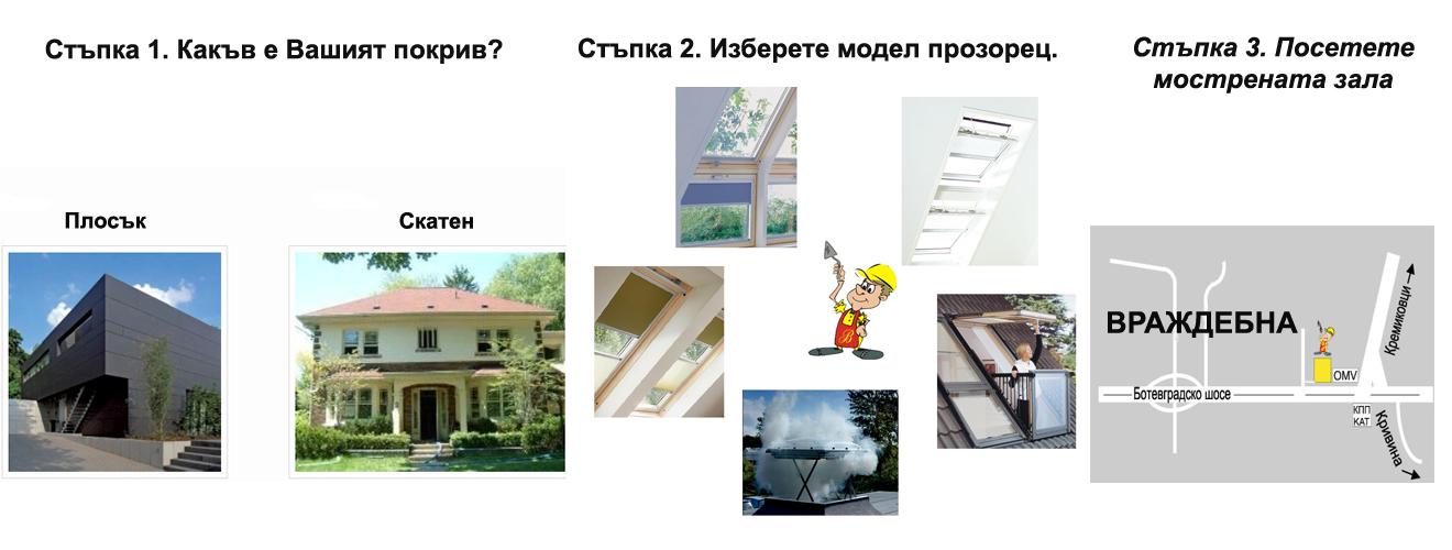 Трета стъпка при избор на покривен прозорец