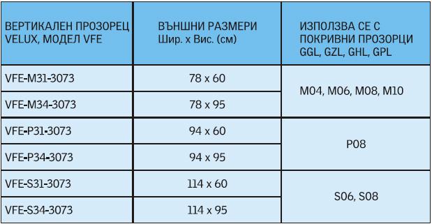 Таблица с размери на вертикален прозорец VFE